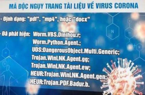 Công an Hà Nội cảnh báo về mã độc ngụy trang dưới tập tin liên quan Covid-19