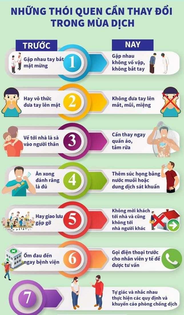 7 thói quen cần thay đổi trong mùa dịch COVID-19.