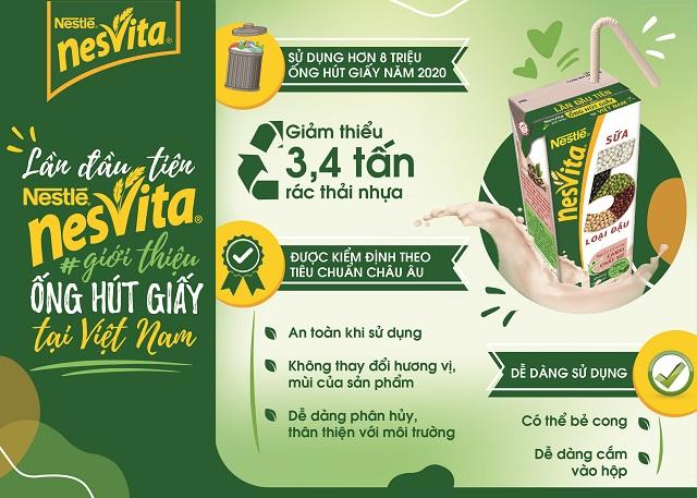 Sữa Nestle Nesvita 5 loại đậu sử dụng ống hút giấy giảm thiểu tác động ra môi trường.