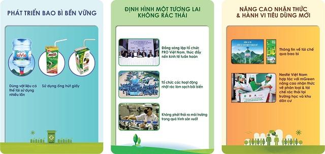 Ba lĩnh vực để tạo ra tương lai không rác thải tại Việt Nam.