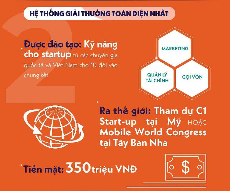 Những quyền lợi của startup