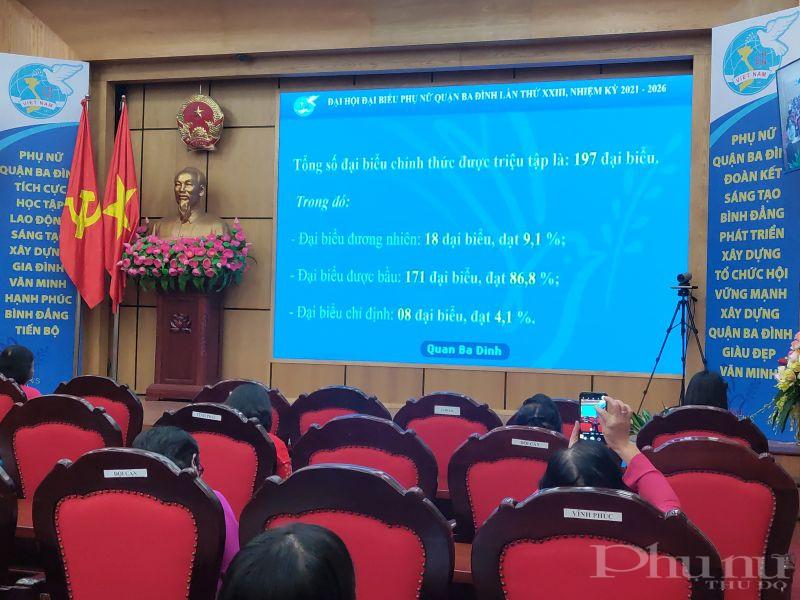 Các đại biểu dự Đại hội tại hội trường tầng 2 theo dõi bằng hình thức trực tuyến để đảm bảo công tác phòng chống dịch Covid _19