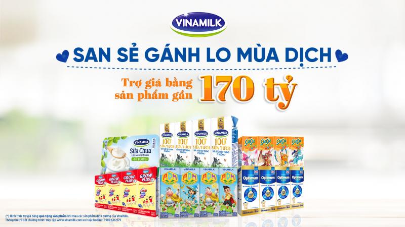 """Chương trình """"San sẻ gánh lo mùa dịch"""" được Vinamilk thực hiện trong tháng sinh nhật, với tổng giá trị trợ giá bằng sản phẩm gần 170 tỷ đồng"""