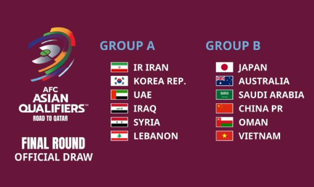 Đội tuyển Việt Nam thuộc bảng B vòng loại cuối cùng World Cup 2022 khu vực châu Á.