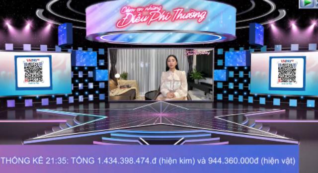 MC Liêu Hà Trinh công bố thống kê quyên góp mà chương trình nhận được tính đến 21h35.