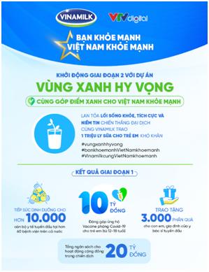 """Tổng quan các hoạt động trong khuôn khổ chiến dịch """"Bạn Khỏe Mạnh, Việt Nam Khỏe Mạnh"""""""